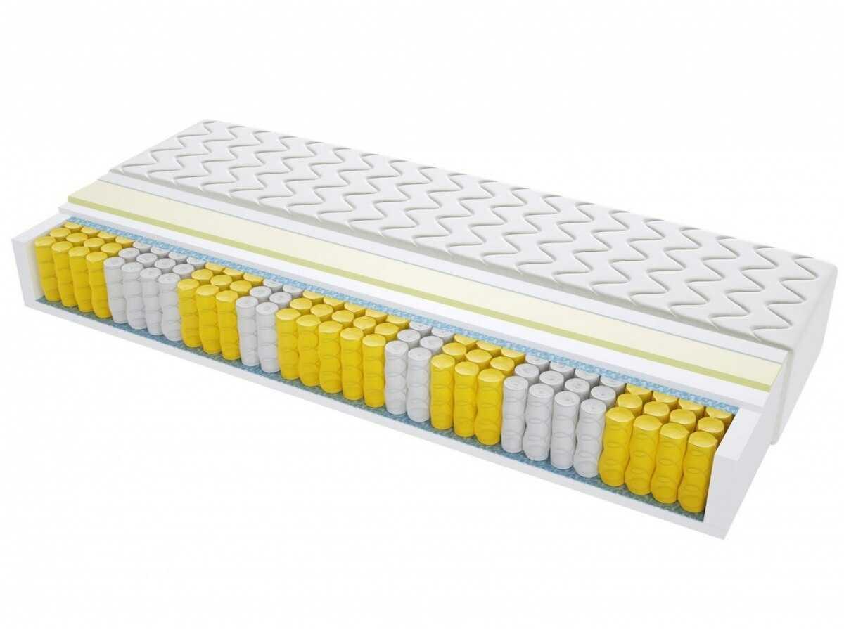 Materac kieszeniowy ZEUS MAX PLUS 80x180 cm Miękki / Średnio Twardy 2x Visco Memory