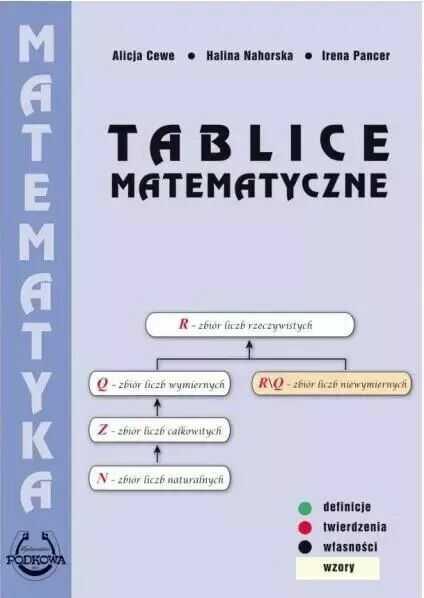 Tablice matematyczne - Alicja Cewe, Halina Nahorska, Irena Pancer