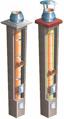 Zestaw kominowy ceramiczno-keramzytowy CE-KO fi 140/5mb zimny
