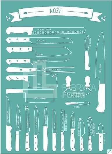 Plakat noże 40 x 50 cm turkusowy