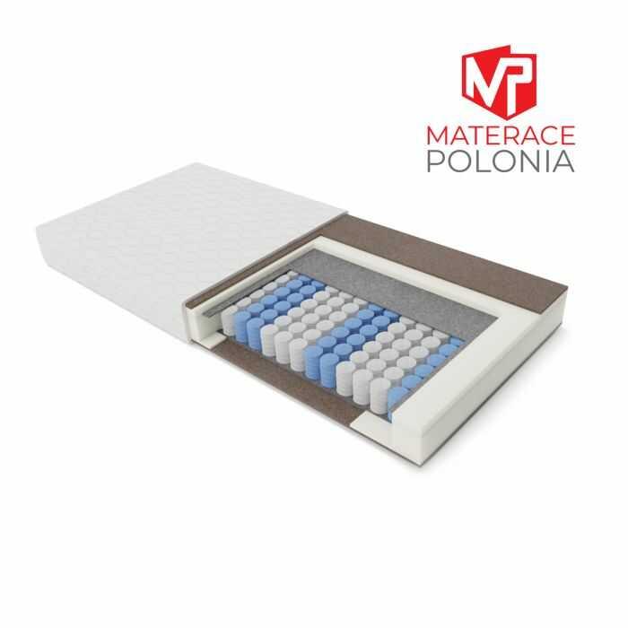 materac kieszeniowy SZLACHECKI MateracePolonia 120x200 H3 + DARMOWA DOSTAWA