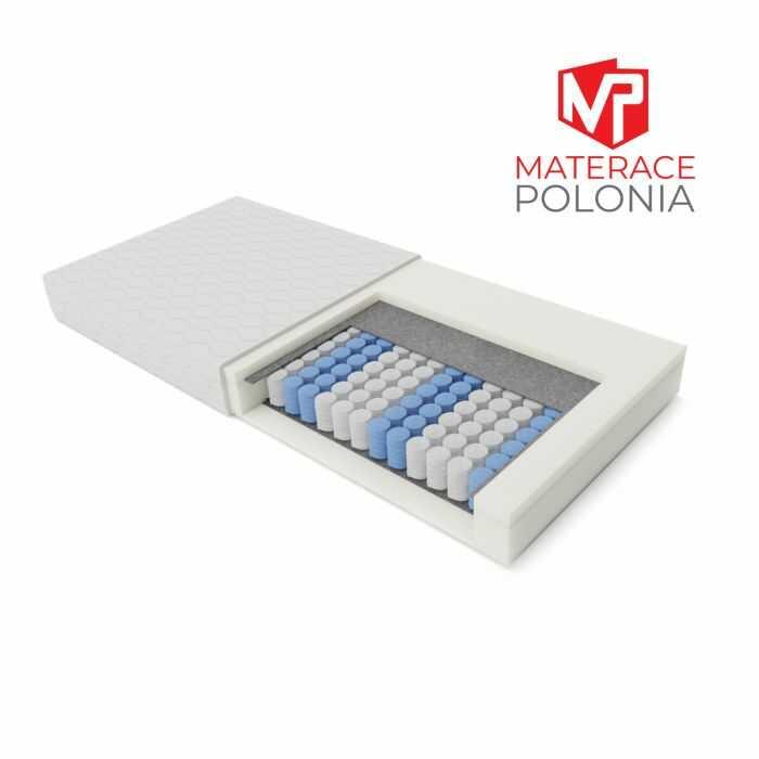 materac kieszeniowy LEGENDARNY MateracePolonia 200x200 H2 + DARMOWA DOSTAWA