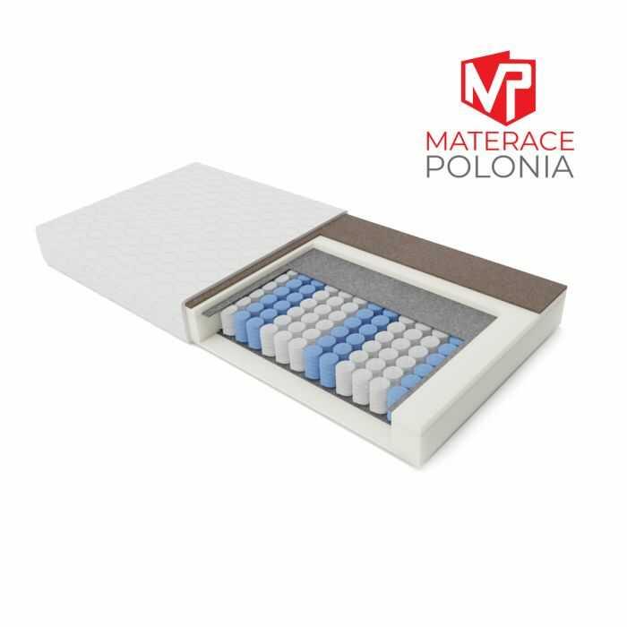 materac kieszeniowy KRÓLEWSKI MateracePolonia 160x200 H2 H3 + DARMOWA DOSTAWA