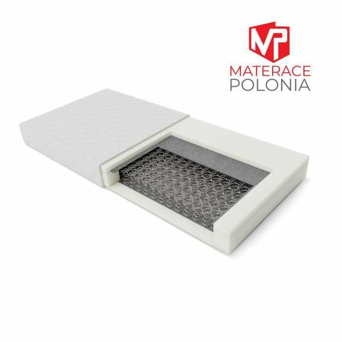 materac bonellowy ARYSTOKRATA MateracePolonia 90x200 H2 + 10 lat gwarancji