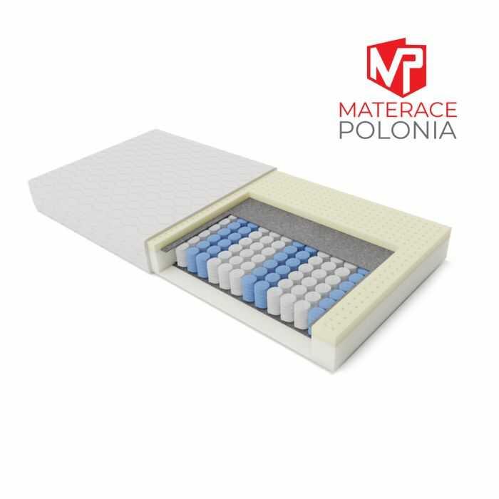 materac kieszeniowy KORONNY MateracePolonia 200x200 H2 + 10 lat gwarancji