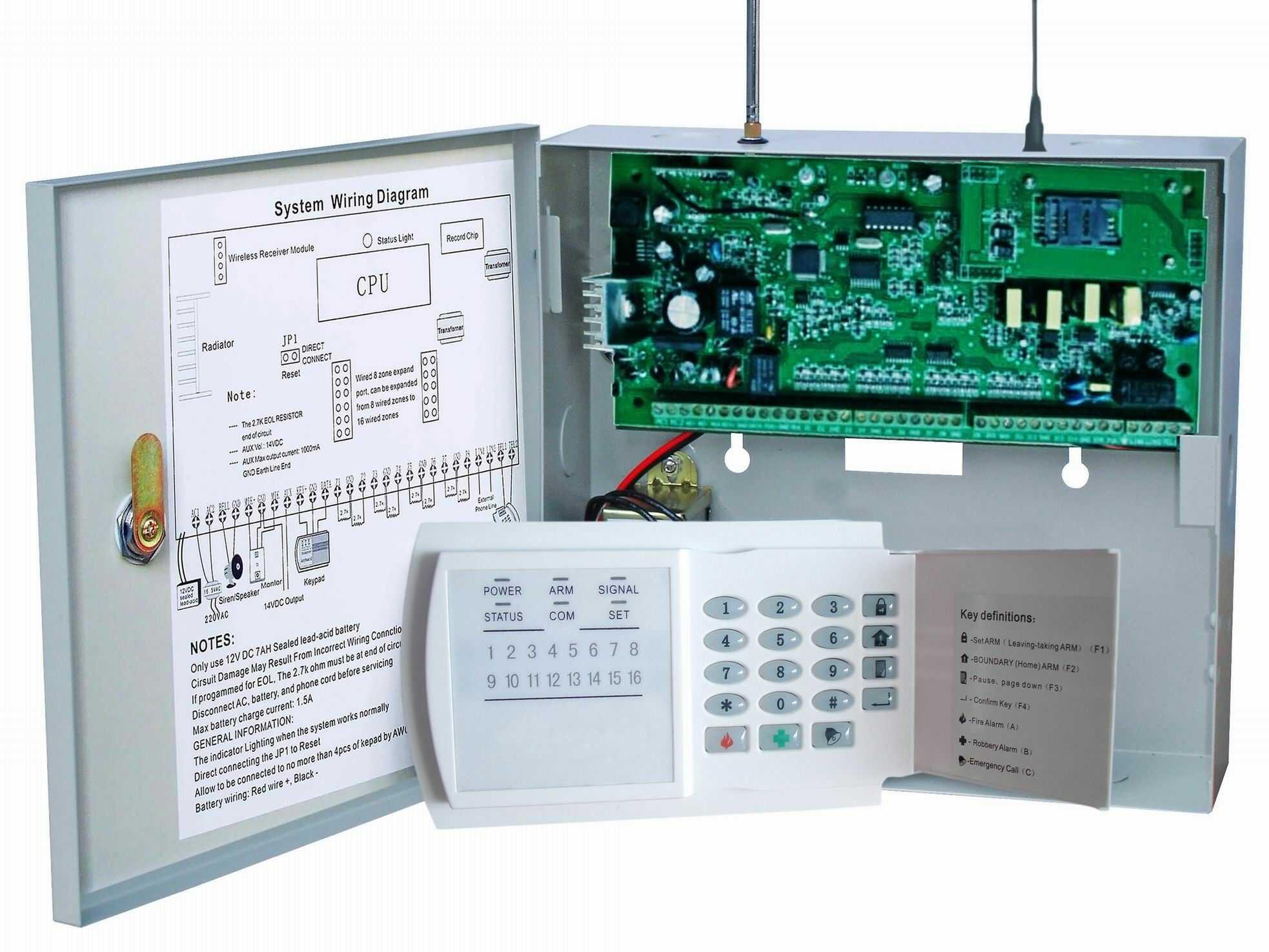 Alarm przewodowo-bezprzewodowy GSM 86