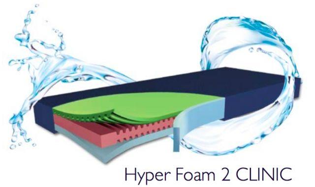 Materac przeciwodleżynowy HYPER Foam 2 Clinic