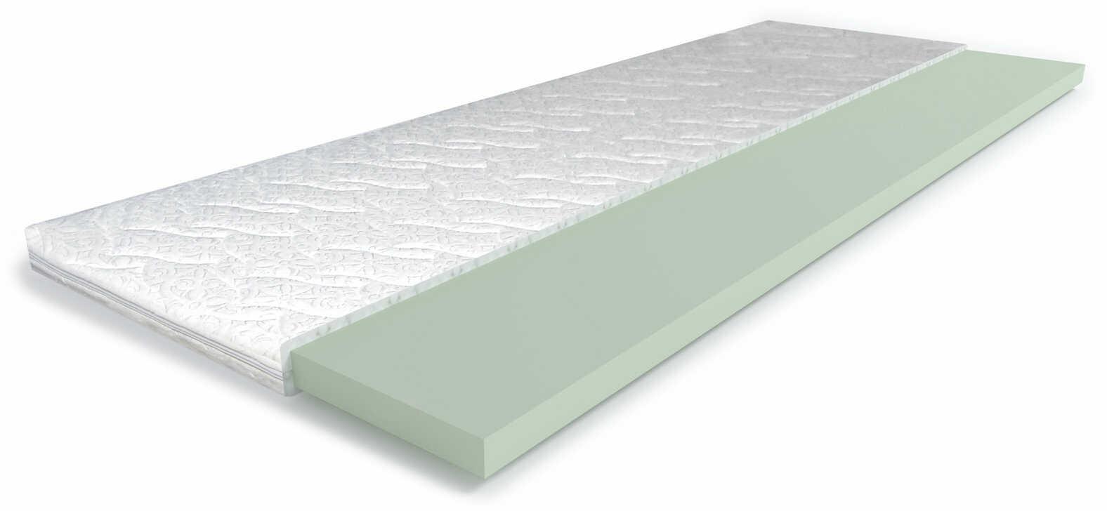 Materac nawierzchniowy wysokoelastyczny Vivardi Green HR