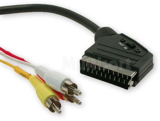 Kabel AV 1,5m wtyk Scart 21p - 3 x wtyk Cinch