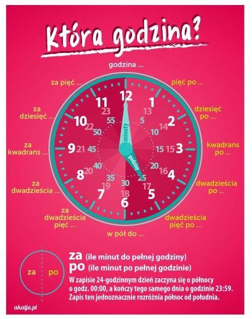 Która godzina?