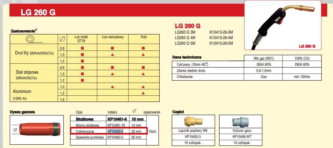 LINCOLN DYSZA CYLINDRYCZNA 20mm DO UCHWYTU LG260