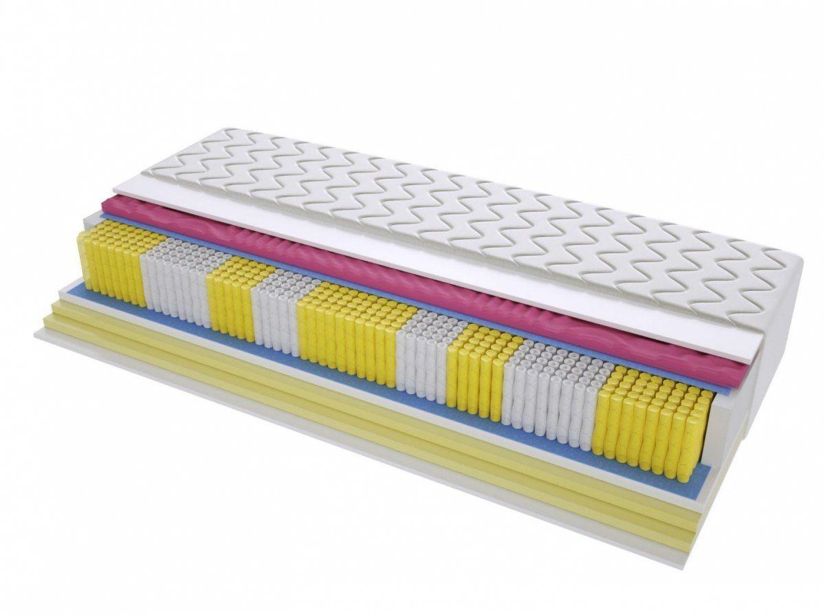 Materac Miękki Średnio Twardy Profilowana 2x Visco Memory Zeus Molet Multipocket 80x160 cm