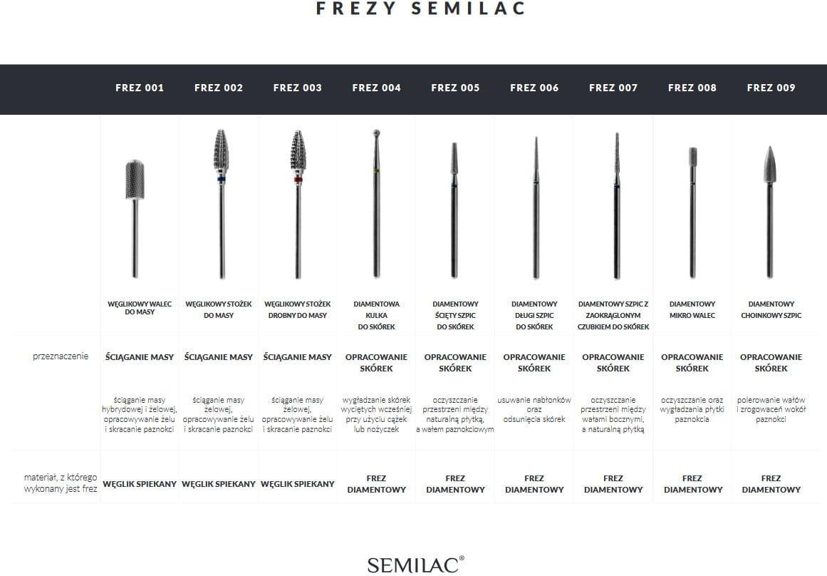 008 Frez Semilac - diamentowy MIKRO WALEC skórki
