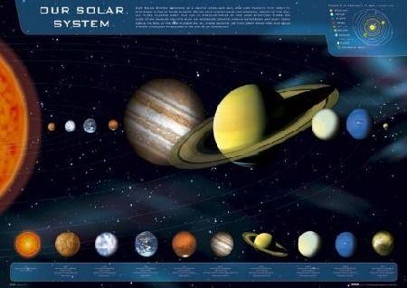 Układ słoneczny słońce planety kosmos - plakat