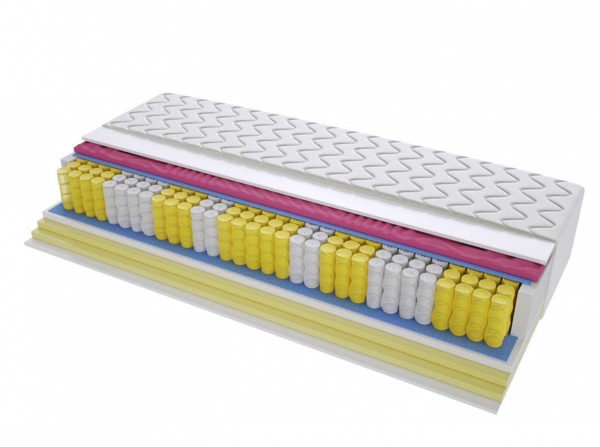 Materac Miękki Średnio Twardy Profilowana 2x Visco Memory Zeus Molet Max 80x185 cm