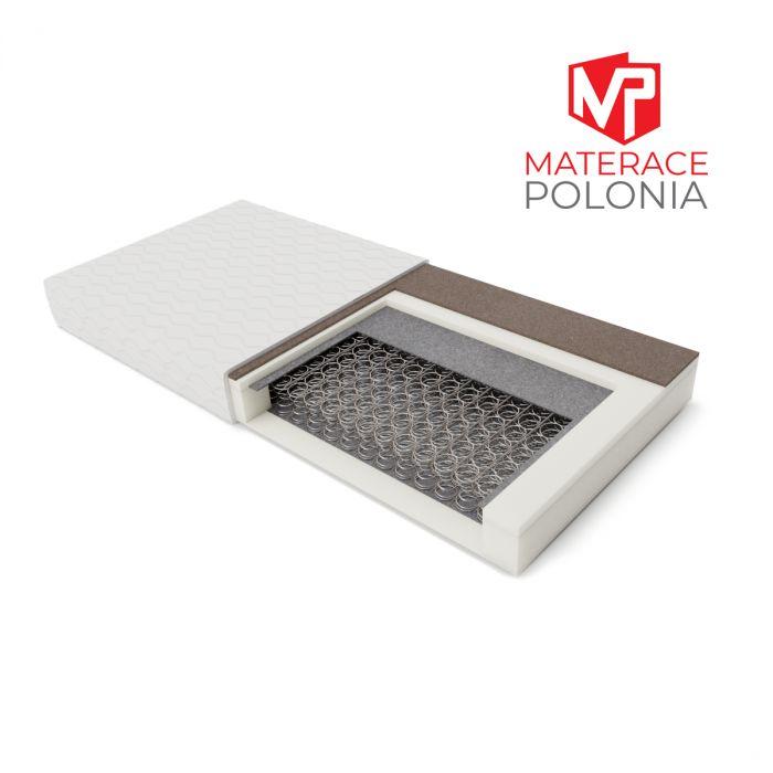 materac bonellowy SARMATA MateracePolonia 120x200 H2 H3 + 10 lat gwarancji