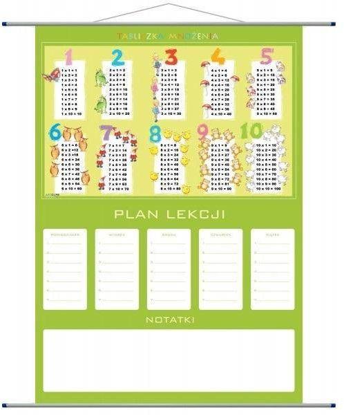 Plan lekcji - tabliczka mnożenia, plansza edu.
