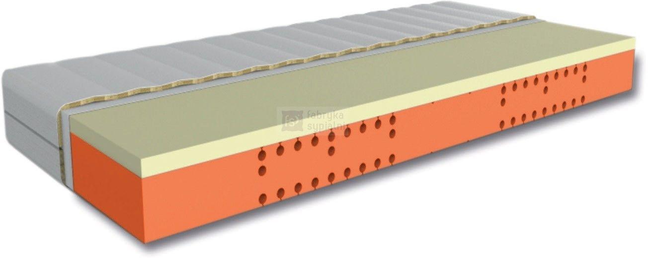 Materac Sycylia H2 termoelastyczny
