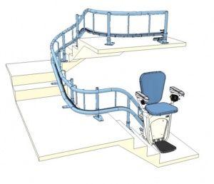 Krzesełko przyschodowe ALFA na schody zabiegowe