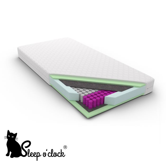 materac kieszeniowy multipocket VICTORIA sleep o''clock 200x200 H2