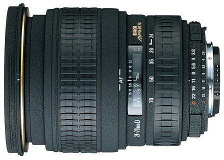 Obiektyw Sigma 24-70 mm f/2.8 DG DN Sony E