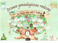 Drzewo genealogiczne rodziny Na dwie ręce albo i więcej