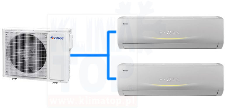 Klimatyzator multisplit Gree seria Lomo Luxury do pomieszczeń max 2x20m2 z jednym agregatem (2x GWH07QB +GWHD14) z montażem w Warszawie i okolicach #JESIENNA PROMOCJA#