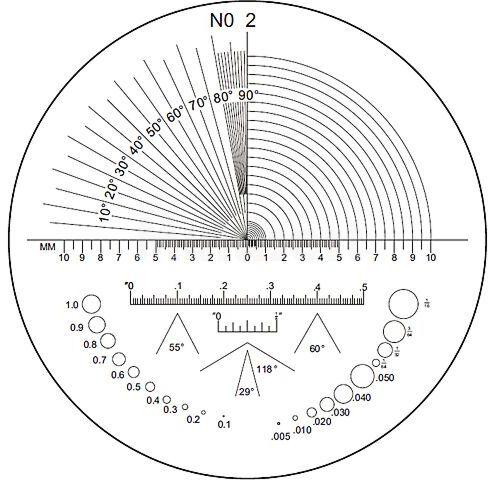 Dodatkowa wymienna skala do lupy MAG-R199 0,1mm kątowa