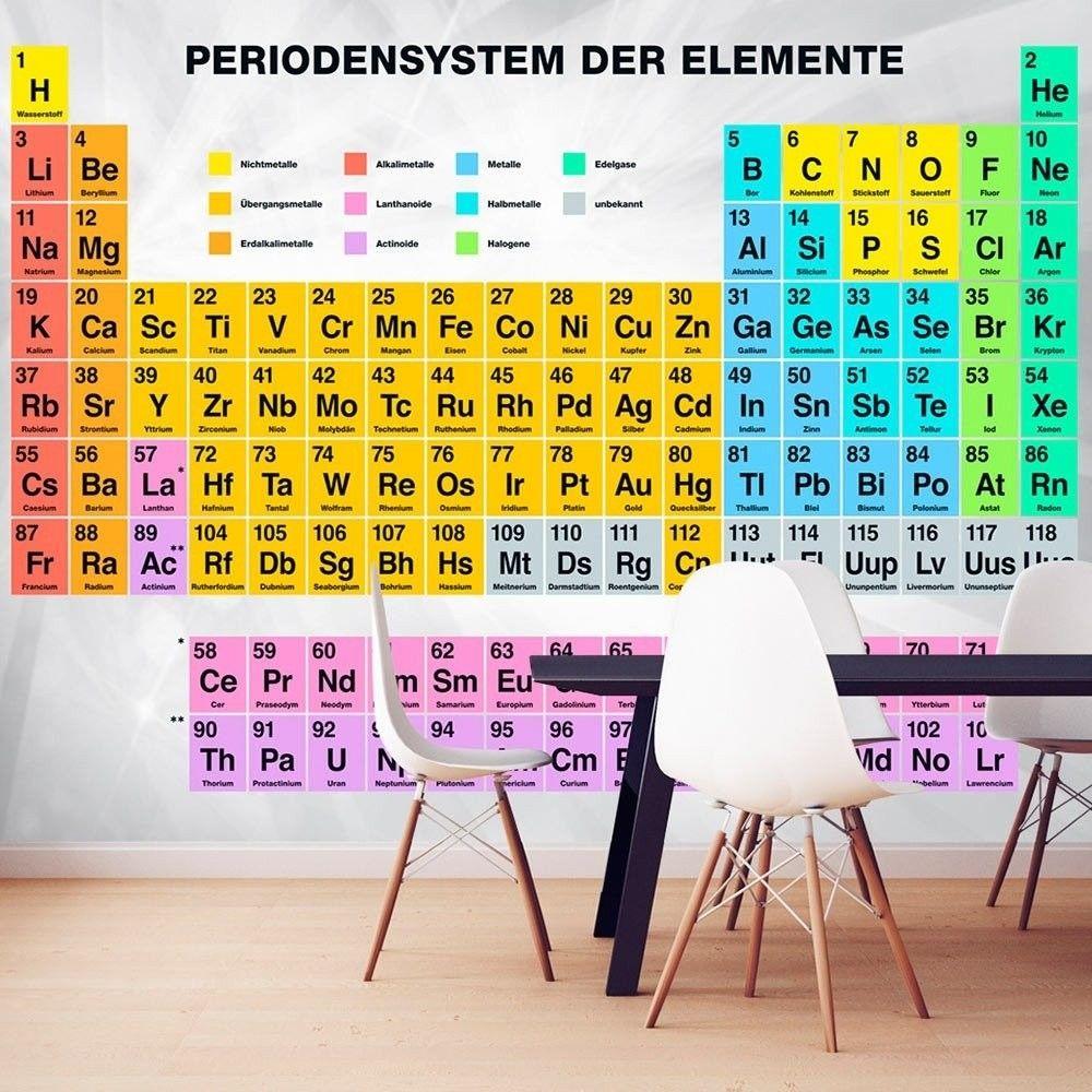 Fototapeta - periodensystem der elemente