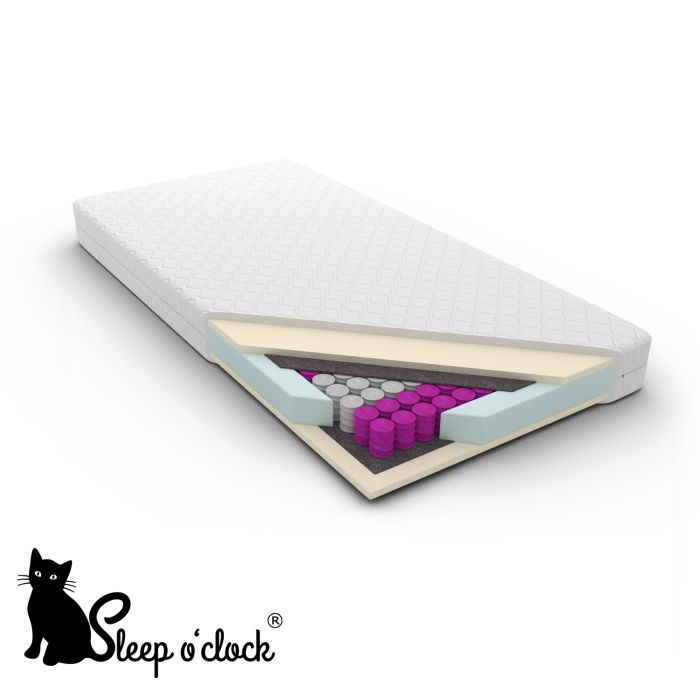 materac kieszeniowy pocket DOLORES sleep o''clock 200x200 H2