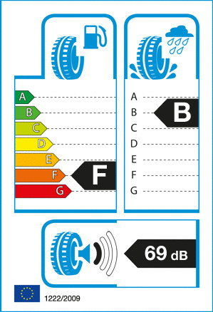 Goodyear F1 ASYM XL 215/35 R18 84 W
