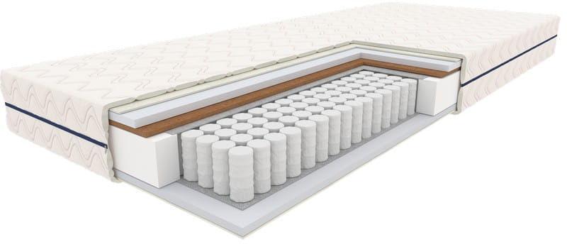 Materac kieszeniowy ALKARA 90x200 dwustronny