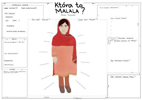 Która to Malala