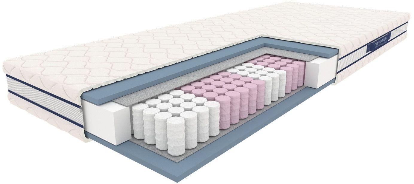 Materac kieszeniowy rehabilitacyjny Syriusz NEW 80x200 cm (20 cm) Optimum