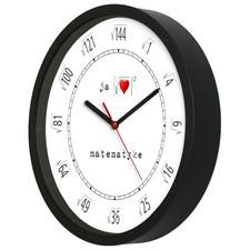 Zegar ścienny pod pierwiastkiem