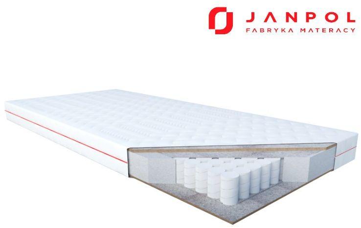 JANPOL EREBU - materac kieszeniowy, sprężynowy, Rozmiar - 200x200, Pokrowiec - Smart WYPRZEDAŻ, WYSYŁKA GRATIS