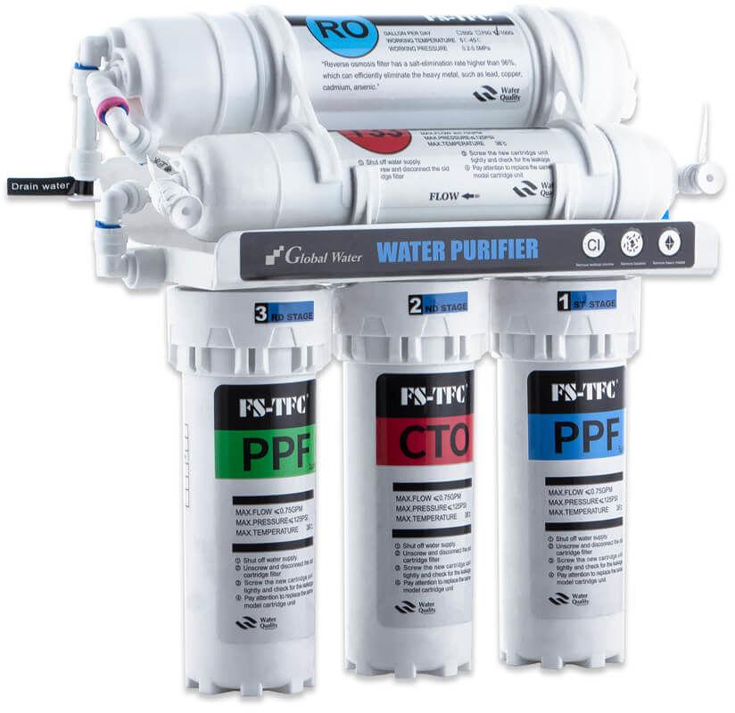 Filtr wody osmoza RO5 Mini