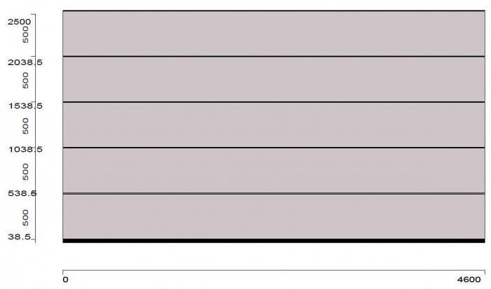 WYPRZEDAŻ: Brama LPU 42, 4600 x 2500, Przetłoczenia L, Silkgrain, RAL 7047 (teleszary)