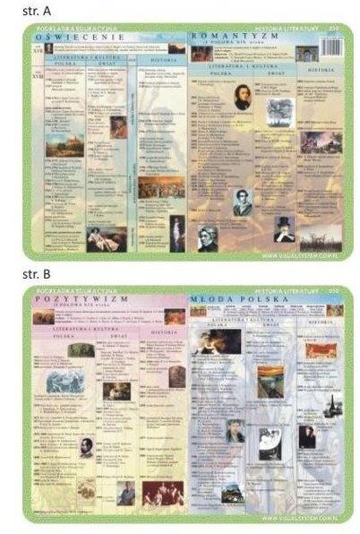 Podkładka edu. 050 - Literatura: oświecenie..