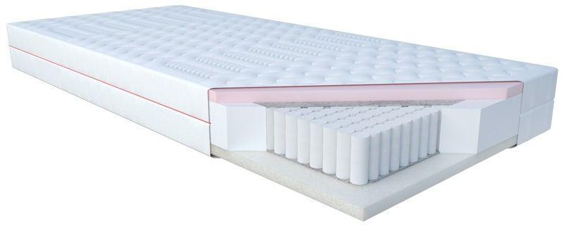 Materac NIOBE JANPOL kieszeniowy, Rozmiar: 90x190, Pokrowiec Janpol: Silver Protect Darmowa dostawa, Wiele produktów dostępnych od ręki!