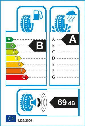 Dunlop SP Sport Bluresponse 225/45R17 94 W XL FR