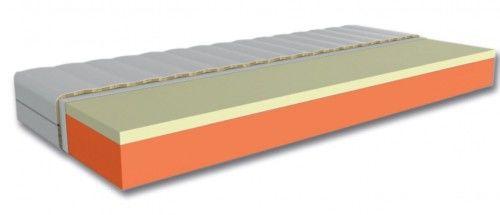 Materac Sycylia H3 termoelastyczny