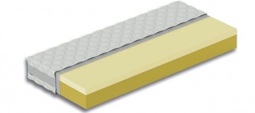 Materac Bernina termoelastyczny