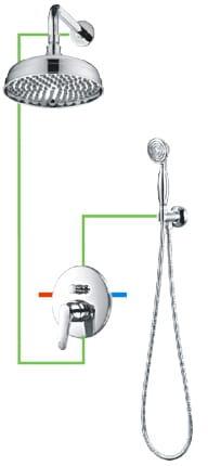 OMNIRES System podtynkowy prysznicowy chrom Art Deco SYSAD25CR