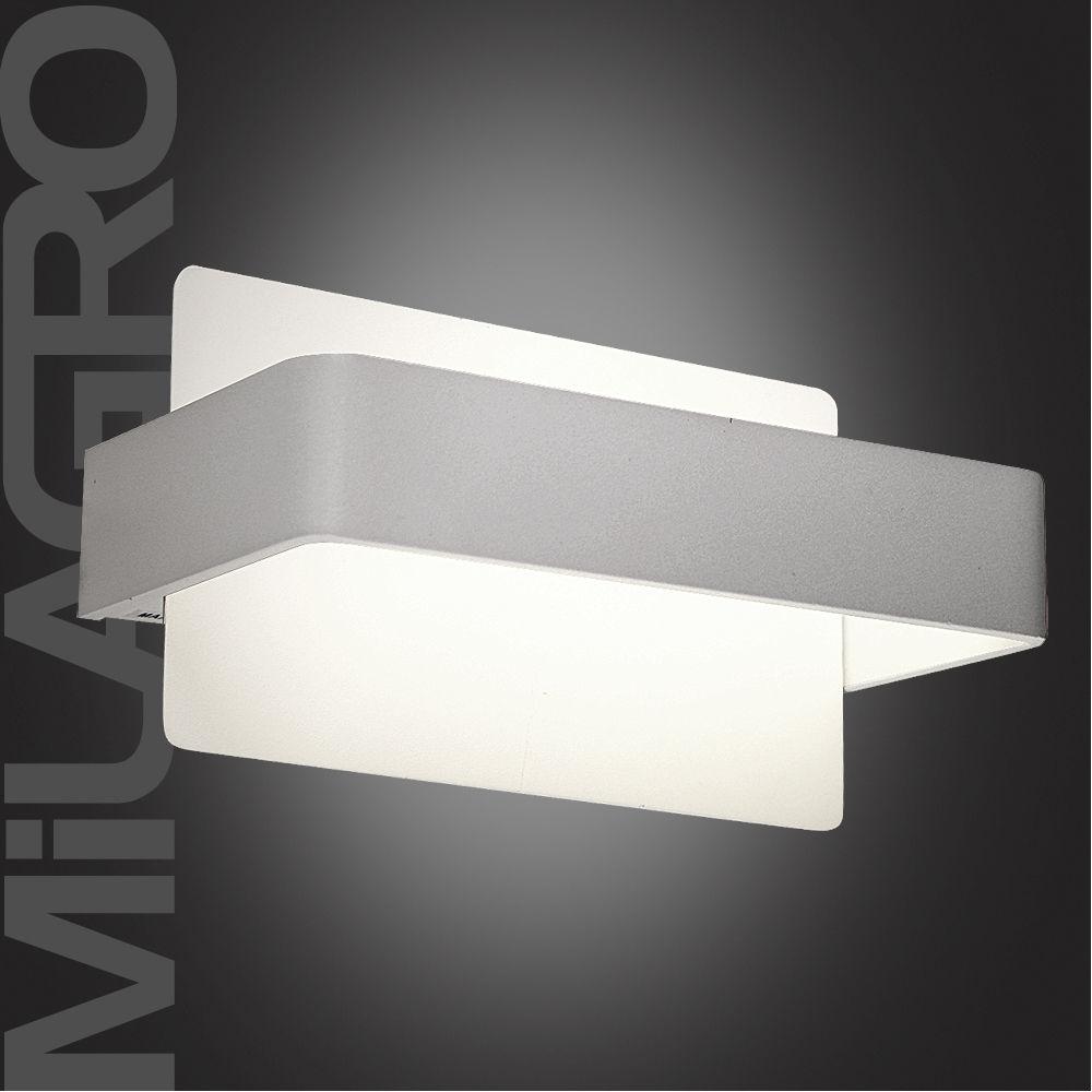 GRIP 454 LED KINKIET MILAGRO