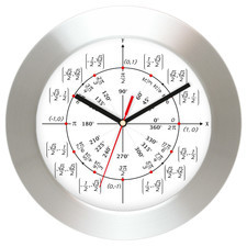 Zegar ścienny aluminiowy geometria