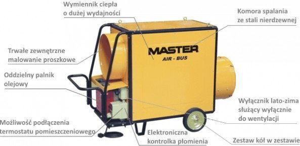 MASTER BV310FS GWARANCJA 3 LATA AUTORYZOWANY DYSTRY DARMOWA DOSTAWA