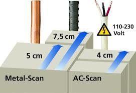 Wykrywacz metali i przewodów od napięciem LASERLINER CombiFinder Plus ()