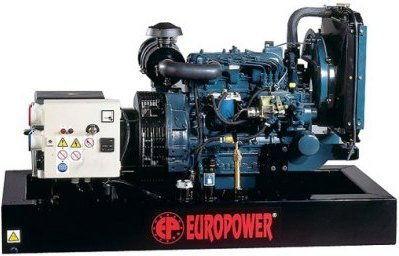HONDA Agregat prądotwórczy EP 243 TDE AVR I Raty 10 x 0% Dostawa 0 zł Dostępny 24H Dzwoń i negocjuj cenę Gwarancja do 5 lat Olej 10w-30 gratis tel. 22 266 04 50 (Wa-wa)