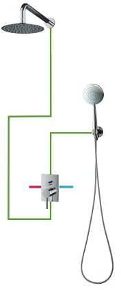 OMNIRES System podtynkowy, kompletny Y SYS Y23